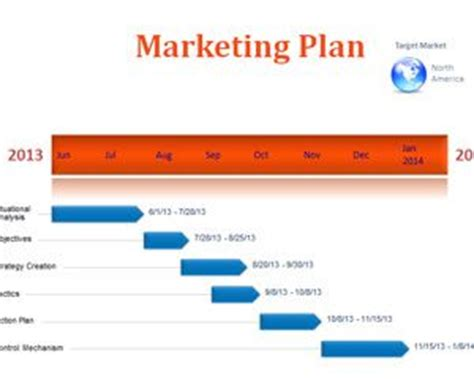 Business plan brief format